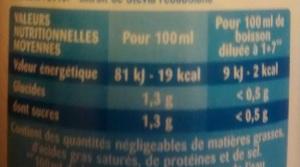 nutrition_10_full